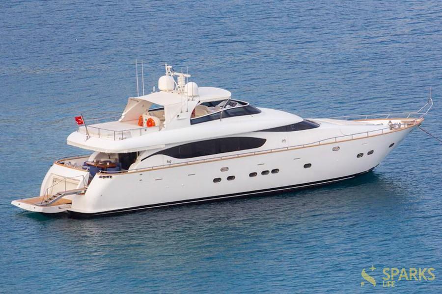 Motor yacht Mona 03-124