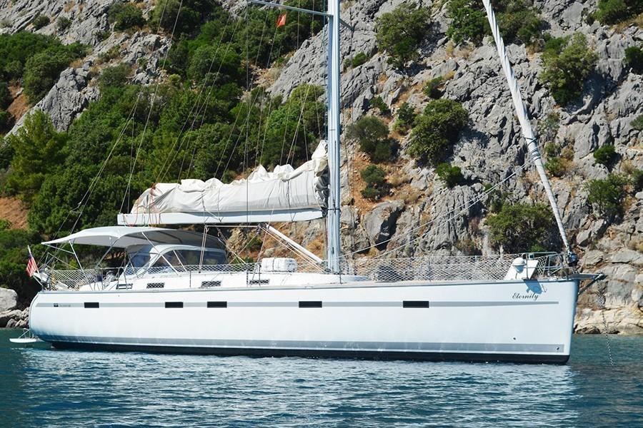 Sailing yacht ETERNITY