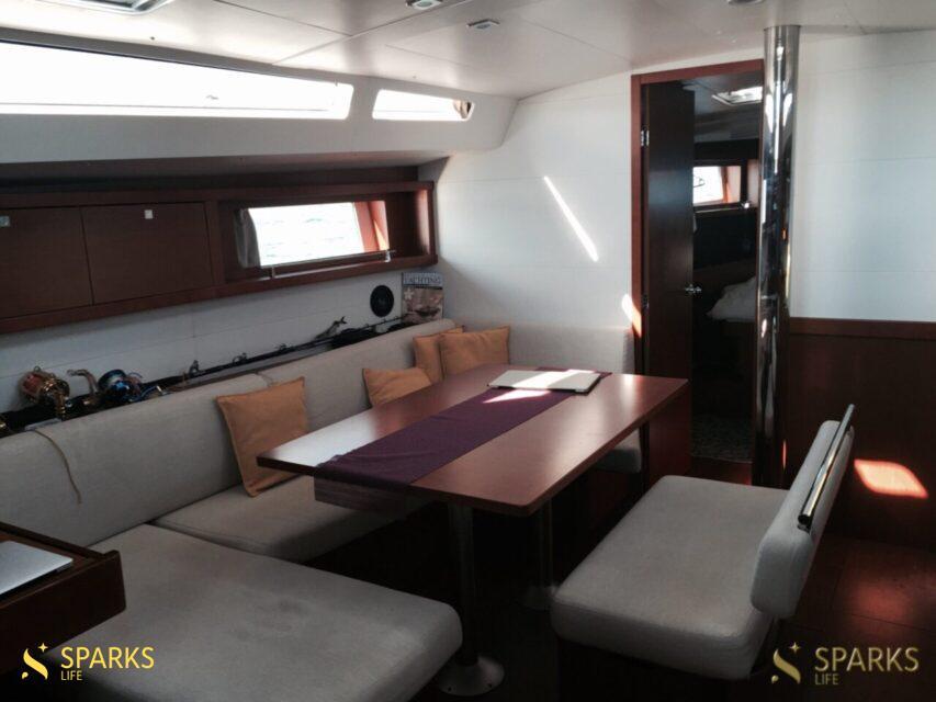 Парусная яхта ROXANNA